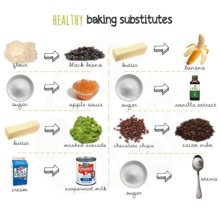 healthy baking swaps